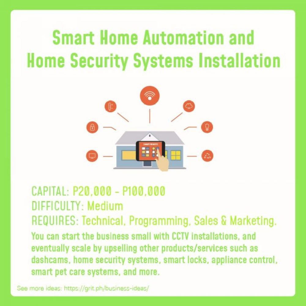 small business idea home automation cctv