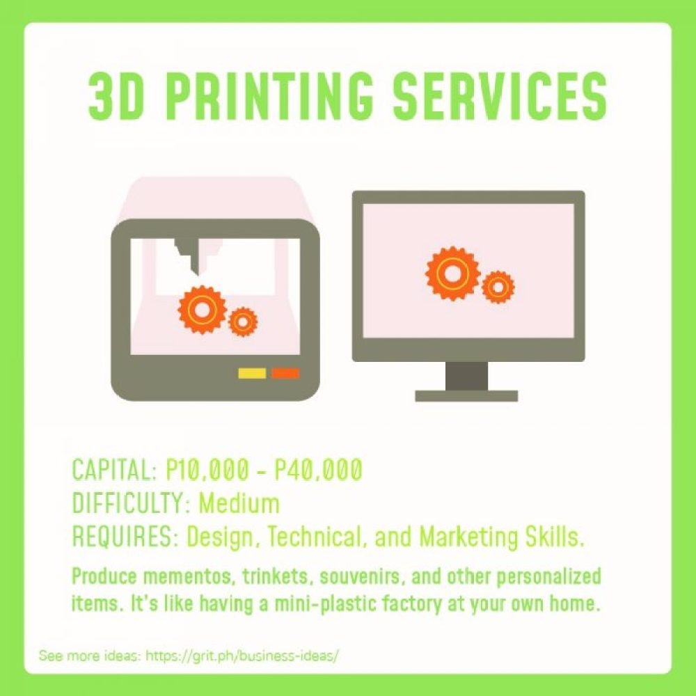 small business idea 3D printing