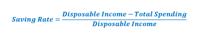 Saving Rate=(Disposable Income - Total Spending)/Disposable Income