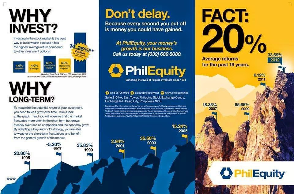 philequity fund inc investing guide statement of account rh investmenttotal com Rule of 72 Exchange-Traded Funds