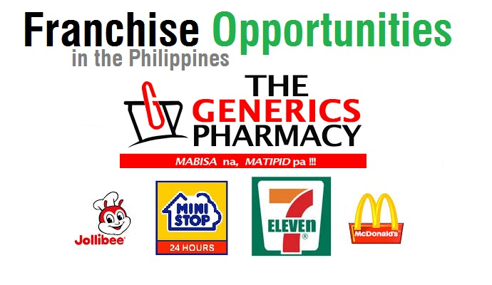 Franchise Opportunities in the Philippines