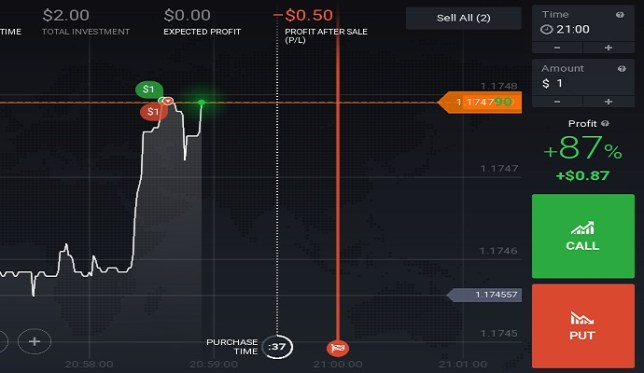 trading binary options $1 trade