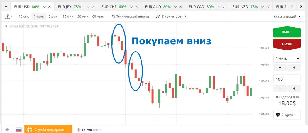 strategi opsi biner probabilitas tinggi iq option vs olymp trade which is better