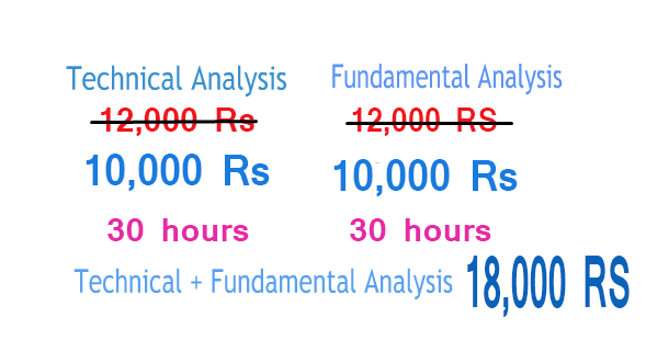 Technical Fundamental Analysis Course