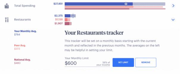 status money overspending categories