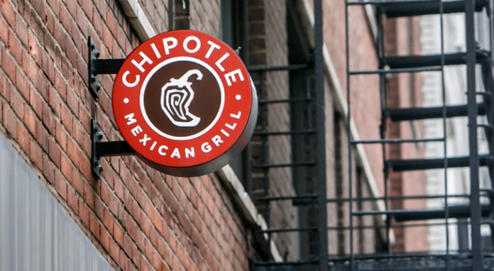 Top Stocks of 2018 No.6:Chipotle Mexican Grill (CMG)