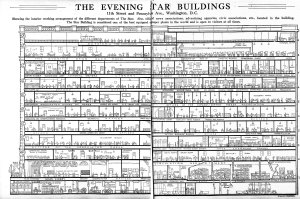 Cutaway drawing of the Evening Star Building at 11th and Pennsylvania Ave(Click to expand image)