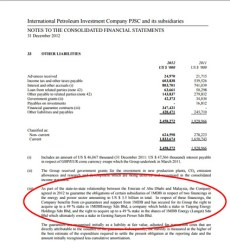 IPIC Annual Report 2012
