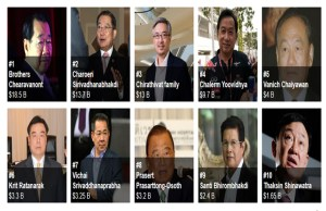 Thailands richest