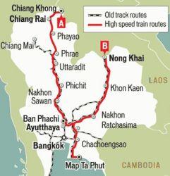 thai-china-rail