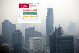 Bangkok Smog To Cause Economic Damage Of Over $200 Million