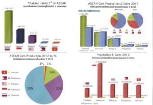 ASEAN Automotive