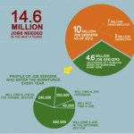Infographic: How can the Philippines create 14.6m jobs?
