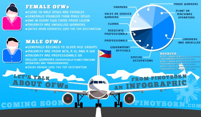 Philippine_ofw_jobs_infographic1