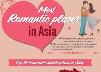 Top 10 romantic destinations in Asia