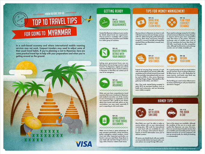 Vias travel tips_small