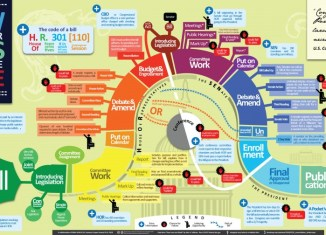 Picture this: Infographs for non-designers