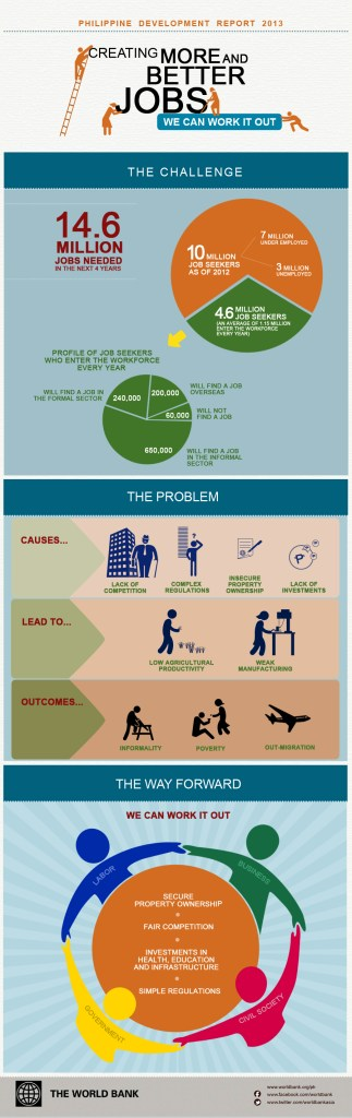 ph-jobs-infographics-fullsize