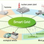 Smart grids, energy storage key to Smart City market