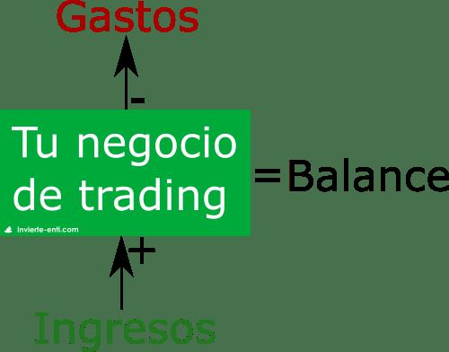 el negocio del trading invierte en ti