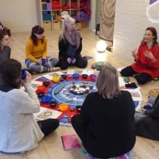 Personal growth workshop, Edinburgh