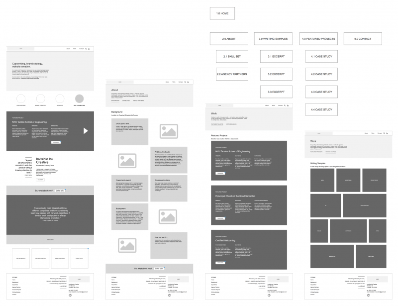 Wireframing Samples