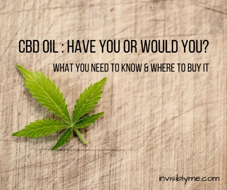 A natural canvas background with a cannabis leaf to the right. Overlaid is the title to answer the question of what is CBD oil : What you need to know & where to buy it.