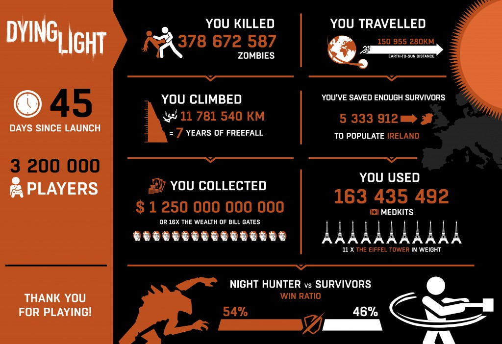 DL-Infographic-KM