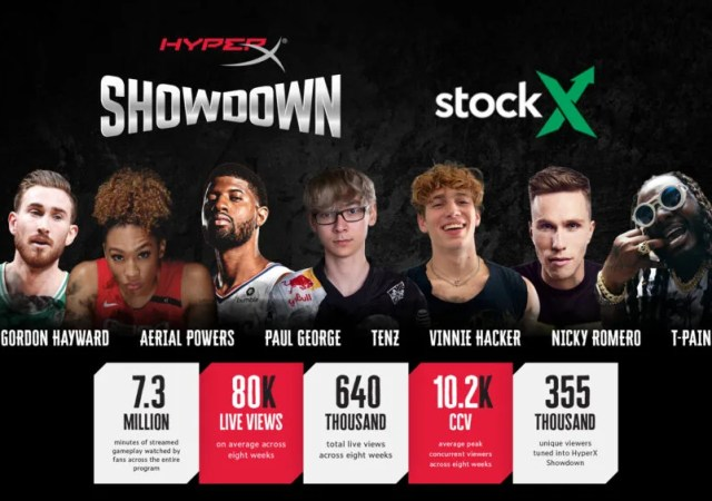 hyper x showdown