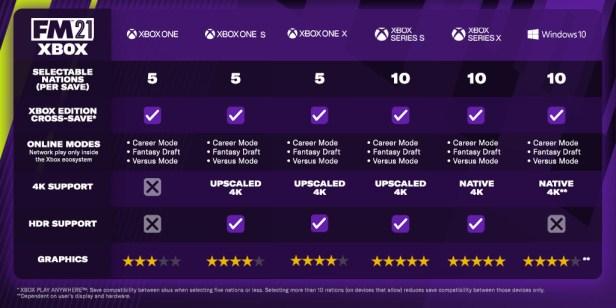 FM21_Xbox_Infographic_TW