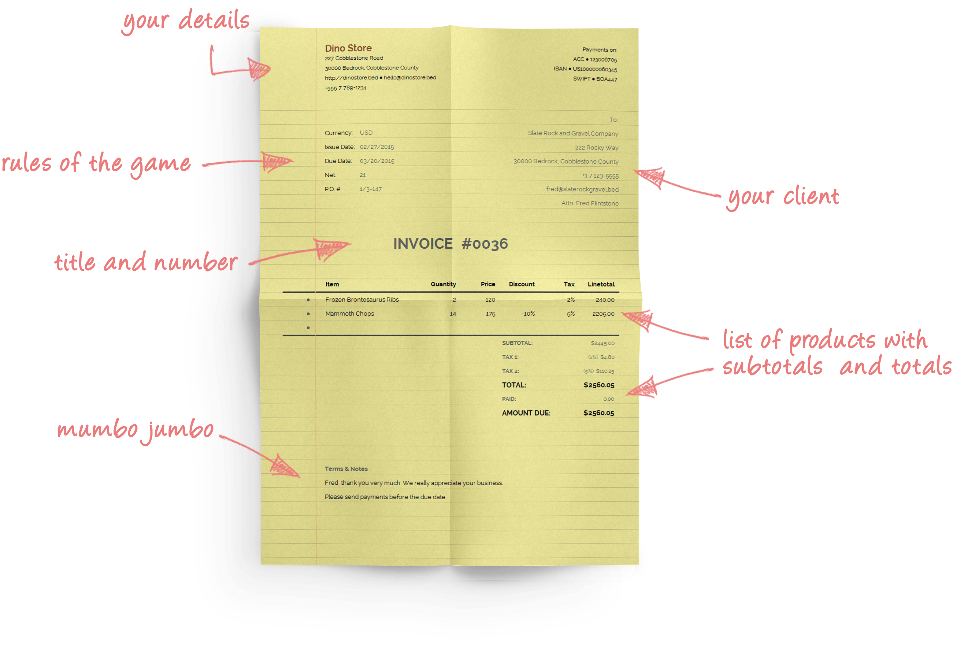 How to Write Invoices the Right Way   Online Invoicing Service For     Invoice Explanation