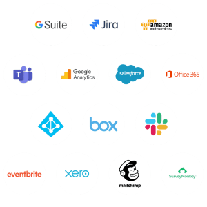 Applications that Invotra integrates with