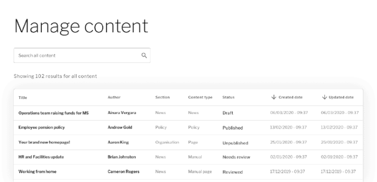 Invotra 5.0 - Manage Content graphic