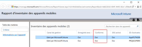 report conditionnal access