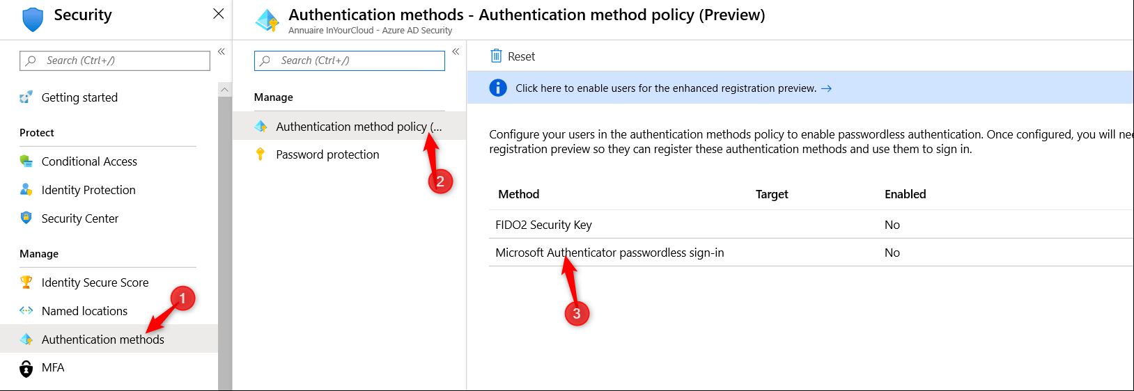 Open authentification rule