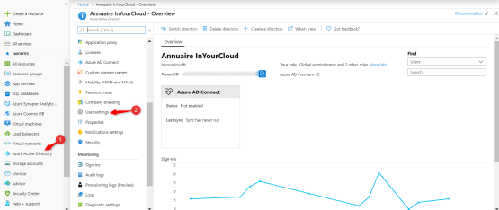 Use FIDO2 key with AAD - Configure Azure AD