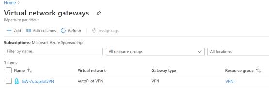 Virtual network gateways