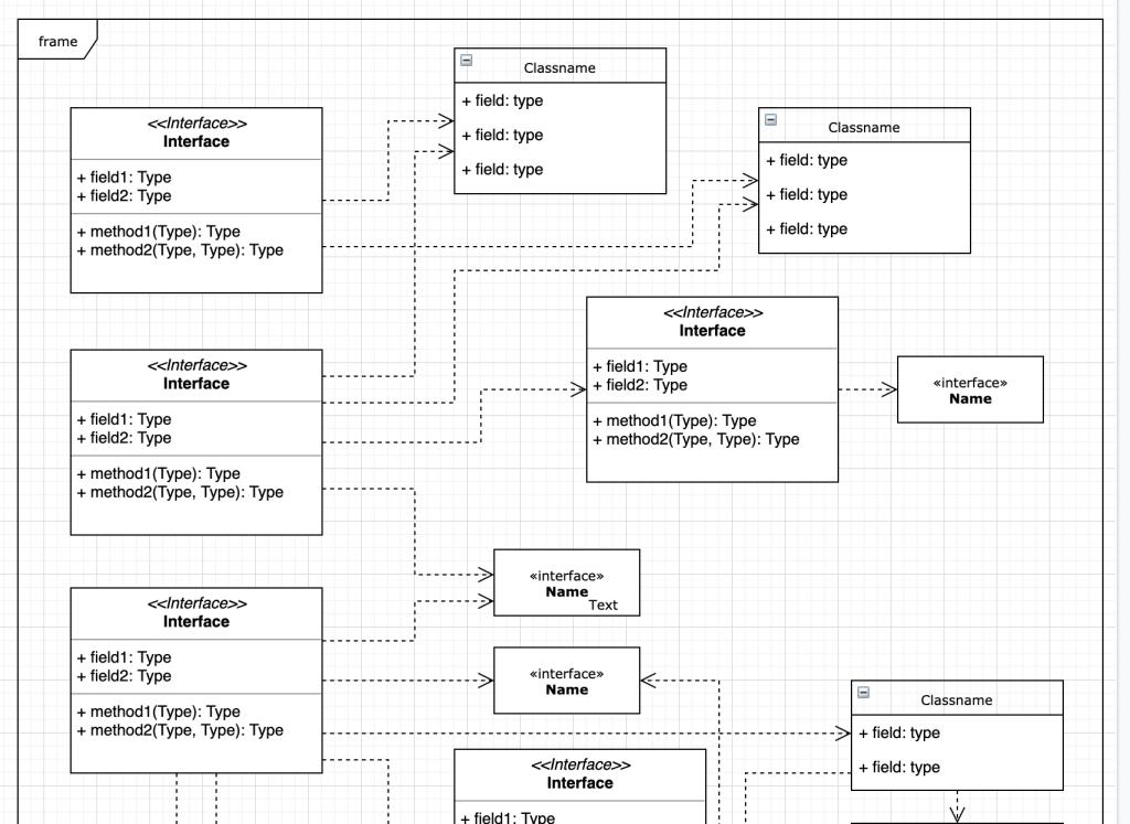mapowanie procesu diagram stanu