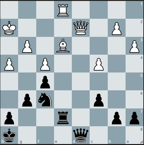 Chess position with black playing