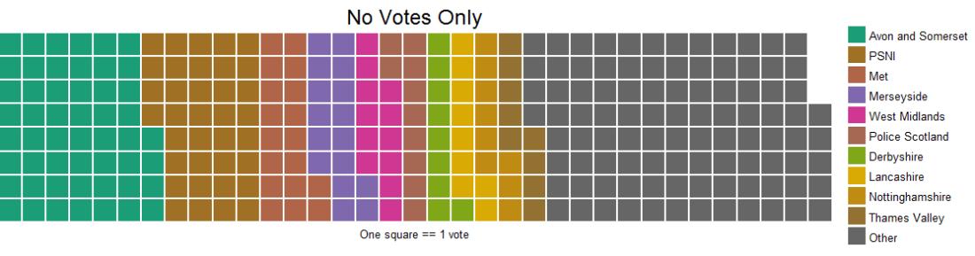 rplot-no-survey