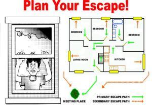 Fire Escape Plan Featured Image