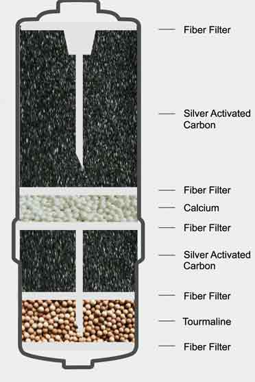 biostone filter