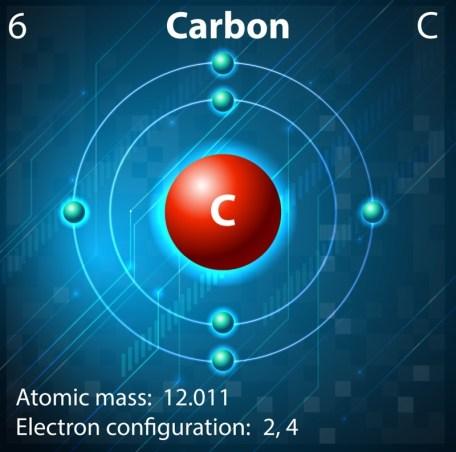 how ion harvesting works on mars