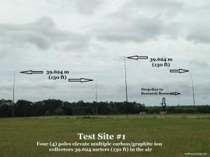 Test Site 04-20-2015 FINAL