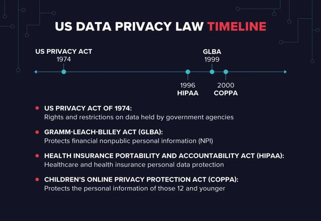 IOpenUSA privacy 1