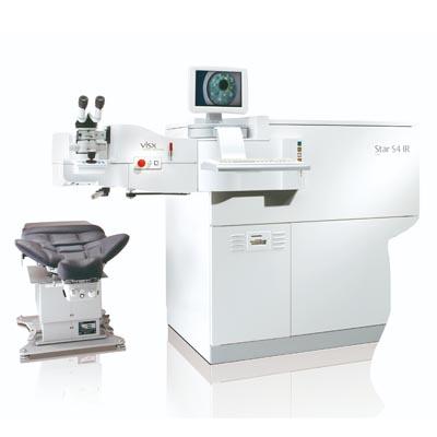 Láser Excimer. Enfermedades y tratamientos para los problemas oculares por el Instituto Oftalmológico Recoletas.
