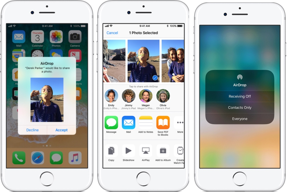 Can You Transfer Photos From Iphone To Ipad