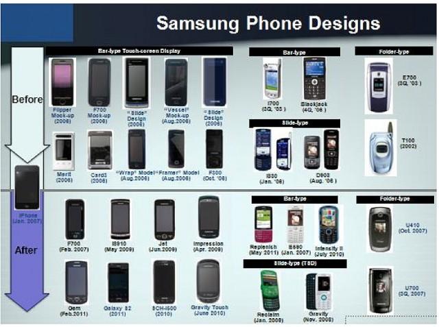 diseños de samsung