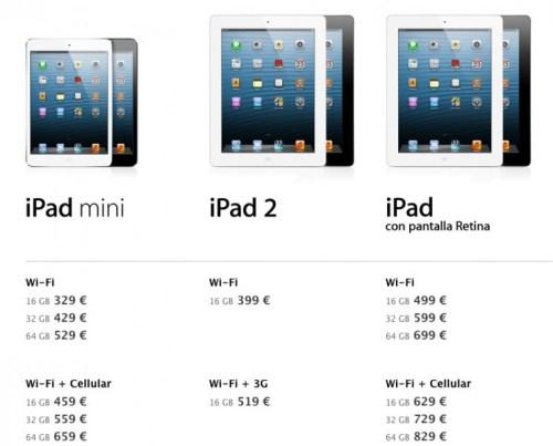 Precios iPad