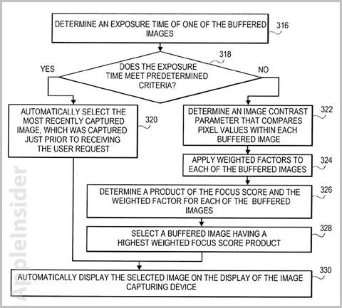 patente-apple-fotos-borrosas